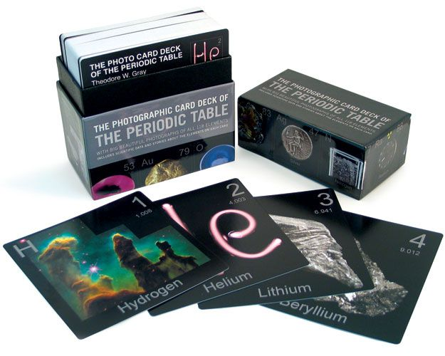 A new tool to teach periodicity! Each large element card contains a - new periodic table atomic number and names