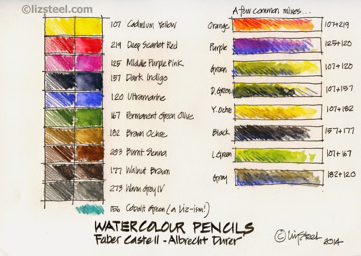Liz Steel Watercolour Pencils Chart Of Colors And Great Tips