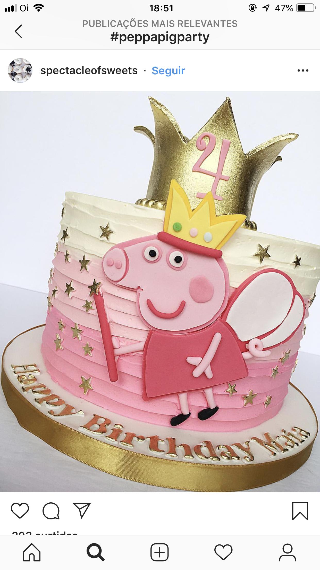 Pin By Michael Konig On Peppa Pig Birthday Party Pig Birthday Cakes Peppa Pig Birthday Cake Peppa Pig Birthday