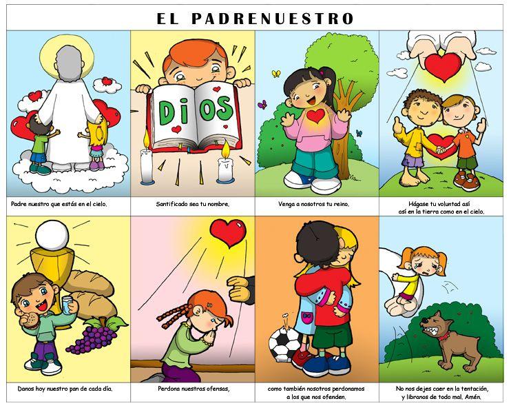 Dibujos Para Catequesis Catequesis Oraciones Para Ninos Temas De Catequesis