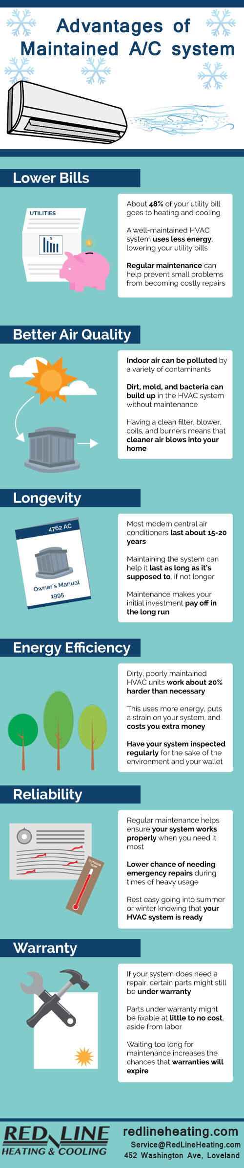 Advantages of Maintained A/C system Hvac maintenance