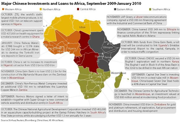 Map Of Steel Mills In Africa Google Search Africa Libya