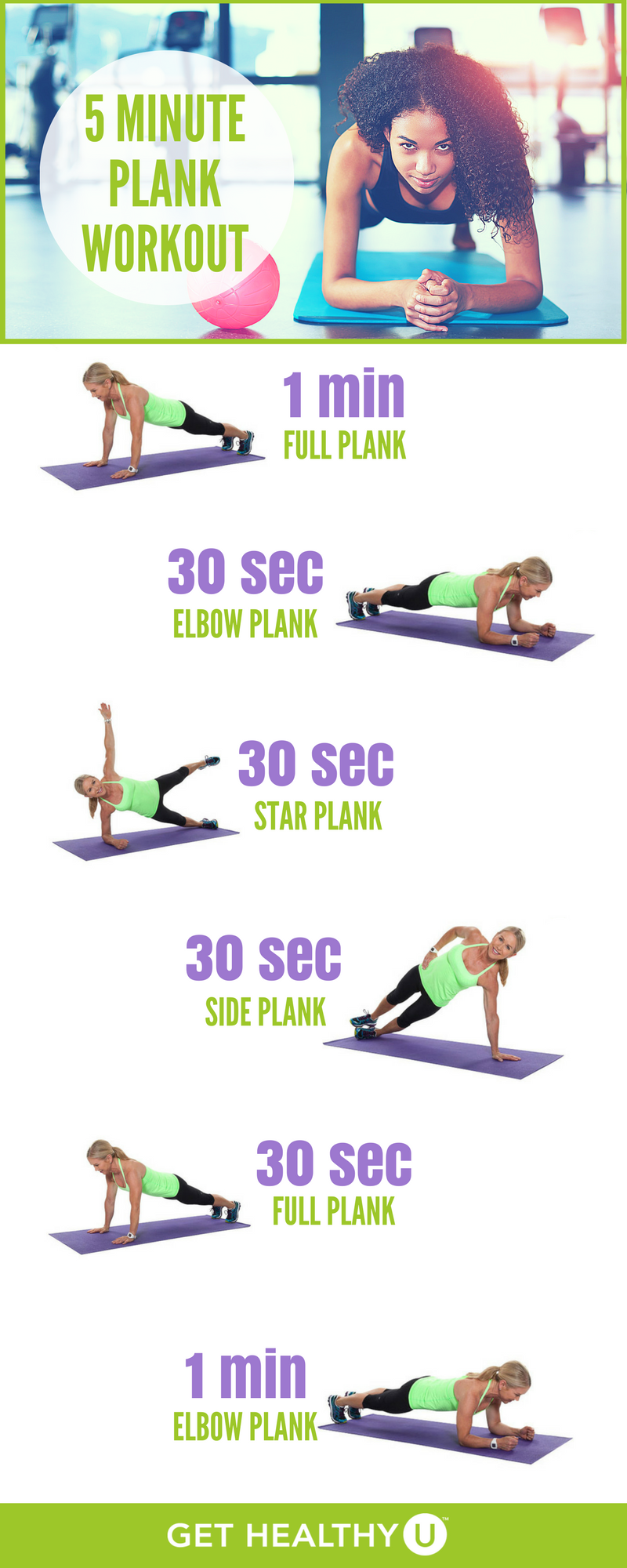 Try this 5 minute plank workout to strengthen up your core and create lean abs! Planks are the rockstar of abdominal work. If you are unclear about the many benefits of the plank or if you want to ace your form,  you might want to check out Perfecting Your Plank. Suffice it to say, the benefits of the abdominal plank are many! But now it's time to open your eyes to all the different variations the plank has to offer!