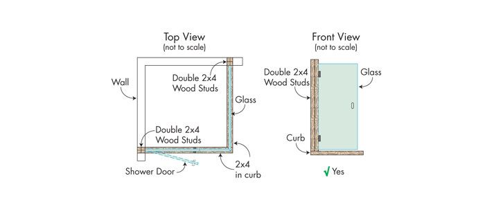 Tip On Framing Support For Glass Shower Doors And Hardware Shower Doors Shower Door Designs Tub To Shower Conversion