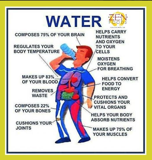 The #Health benefits of drinking water
