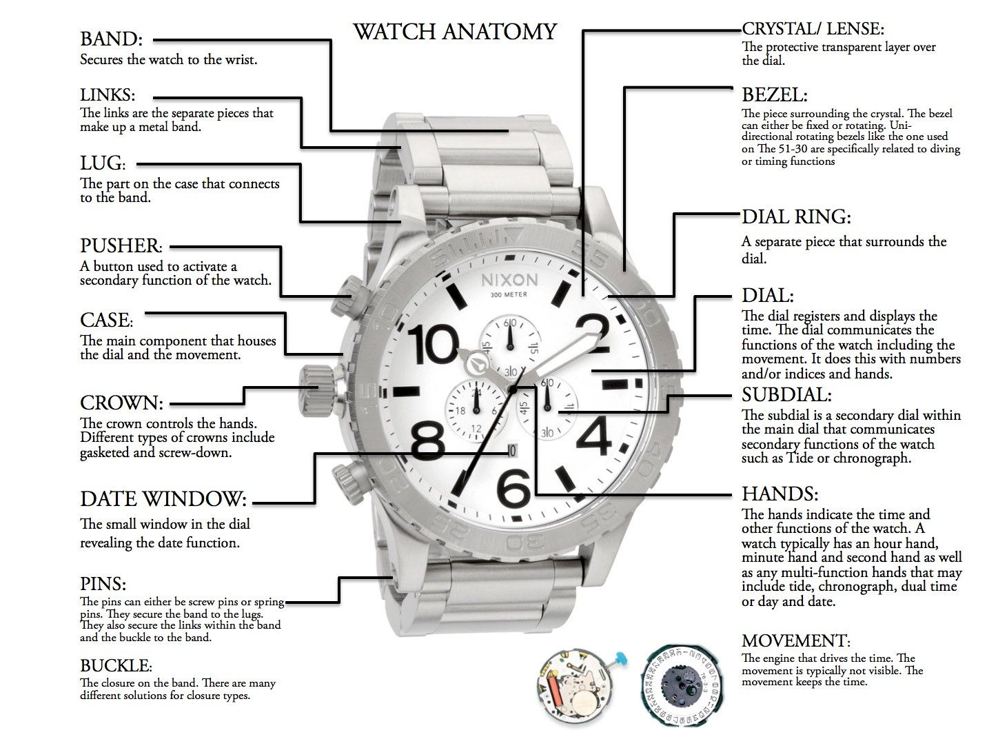 33f33d6ae41 Understanding Nixon Watches | time piece | Watches, Watch faces ...