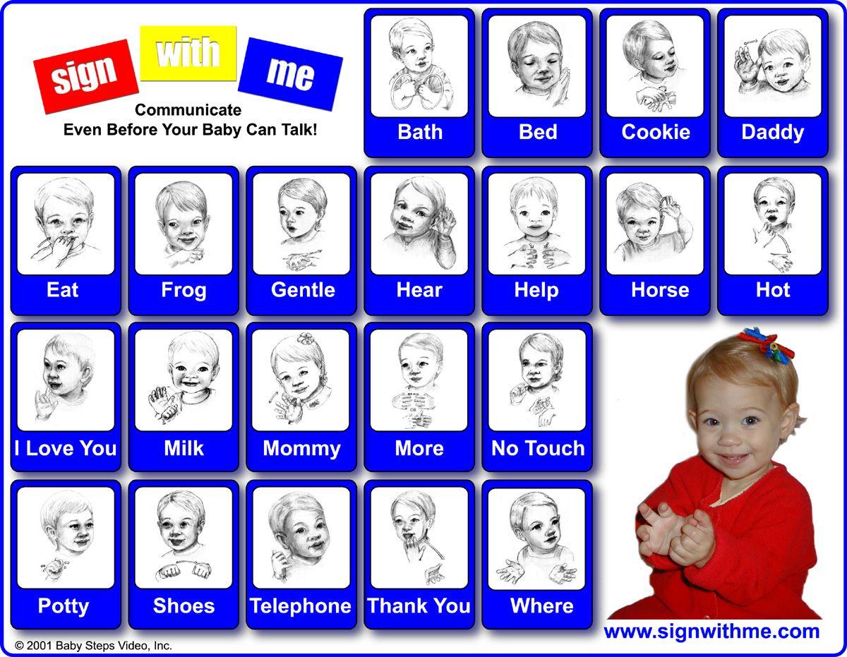 Baby Sign Language Cheat Sheet Communication