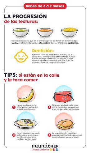 Pin De Susiie Mora Hernandez En Alimentacion Bebe Alimentacion