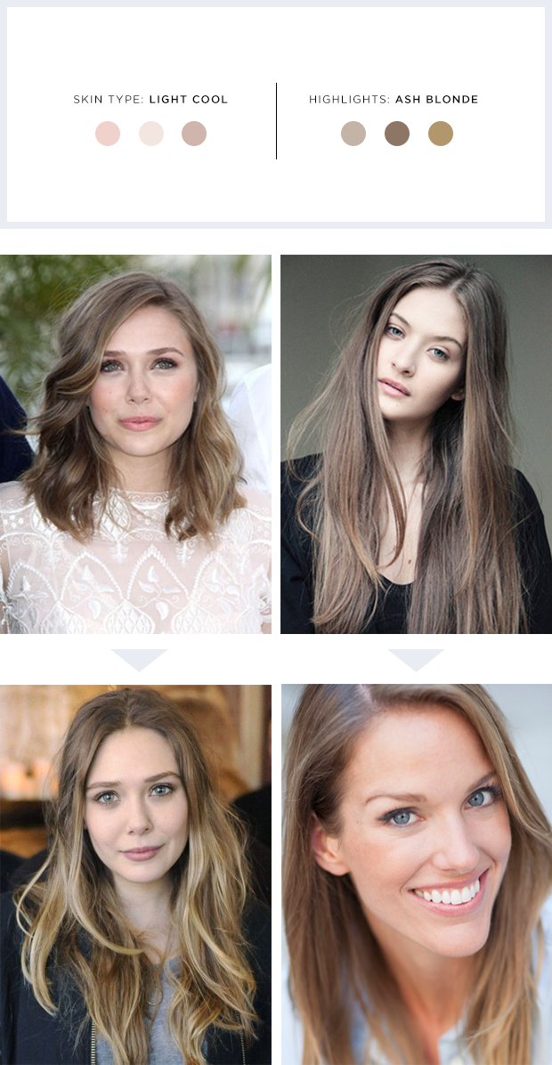 The Best Highlights For Your Hair And Skin Tone Skin Tone Hair Color Hair Color For Fair Skin Hair Pale Skin