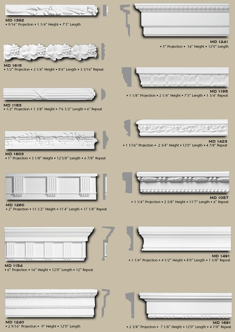Polyurethane Chair Rail Frieze Page 1 From Vintage Woodworks Moldings And Trim False Ceiling Living Room False Ceiling Design