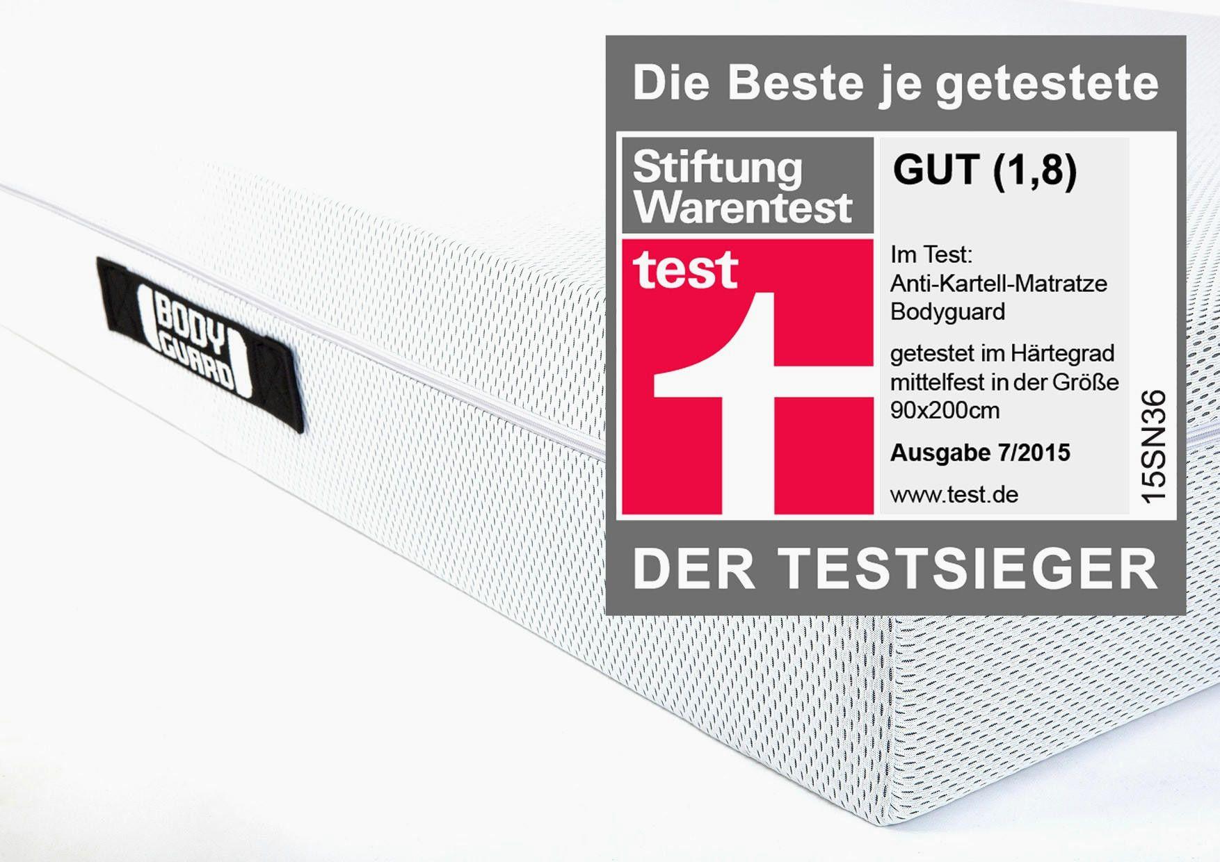 Matratzen Testsieger Elegant Matratzen Testsieger 2018 Einzigartig Stiftung Warentest In 2020 Matratze Beste Matratze Schlafmatratze