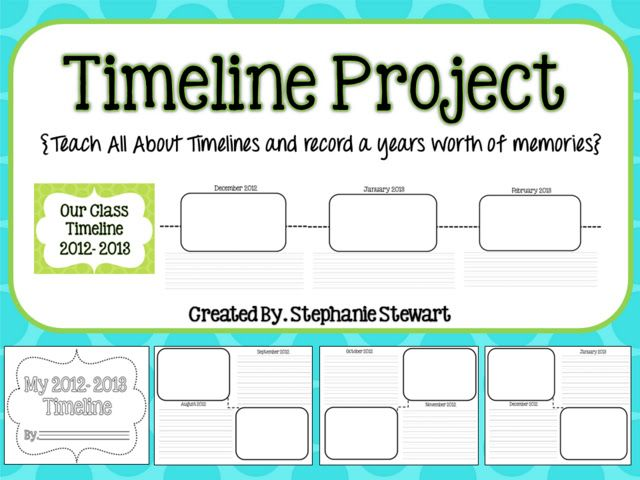 Timeline Project Has Everything You Need To Create A Class Timeline