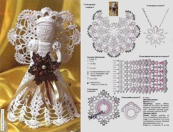 Crocheted Lace Angel | Kerst | Pinterest | Ángeles, Adornos y Navidad
