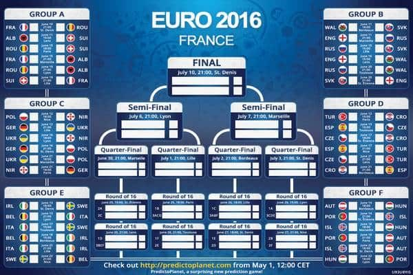 Host nation France and a few other heavyweights like Germany, Spain and England are being highly interpreted to be crowned champions. But like in every football tournament, there are teams who're not the best on paper, yet they surprisingly spring out as the best contenders.