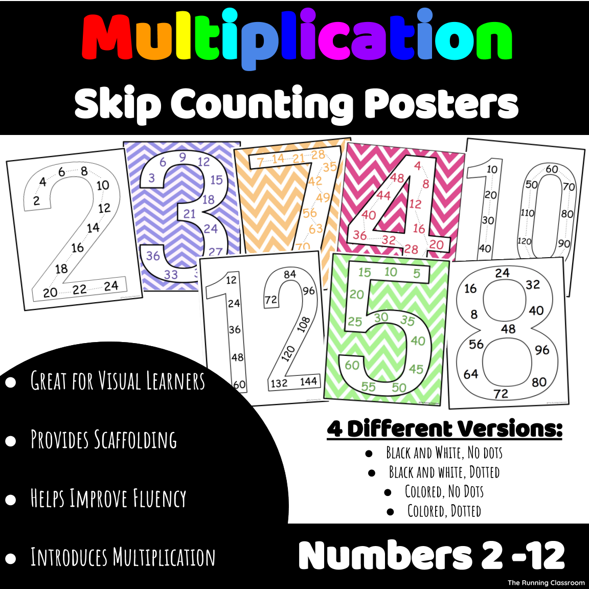 Multiples Skip Counting Posters For Multiplication Facts