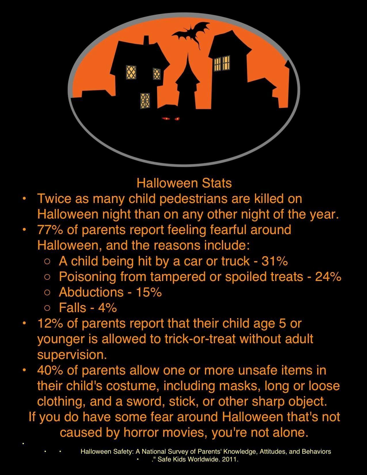 Pin by Alana Main on Damsel Halloween safety tips