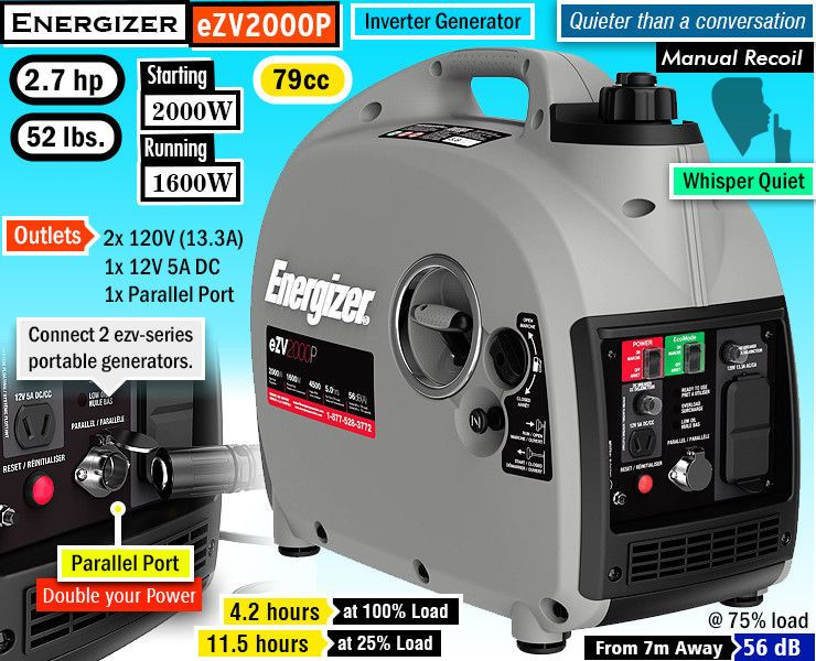 Portable Gas Powered 2000 Watt Inverter Generator Ships To Puerto Rico Only Portable Inverter Generator Inverter Generator Portable Generators