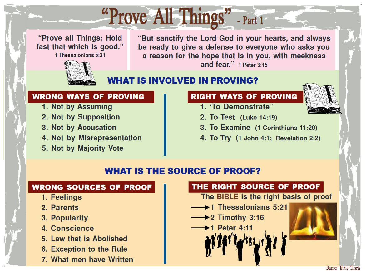 Prove All Things – 1 | Barnes Bible Charts BIBLE | Scripture