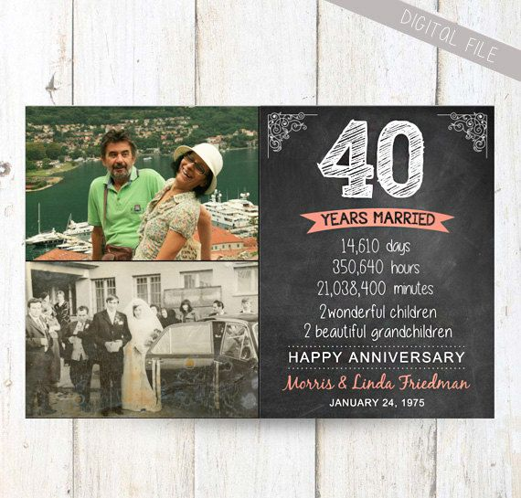 40th Wedding Anniversary Gifts For Wife: 40th Anniversary Photo Collage Gift For Couples, 40 Years