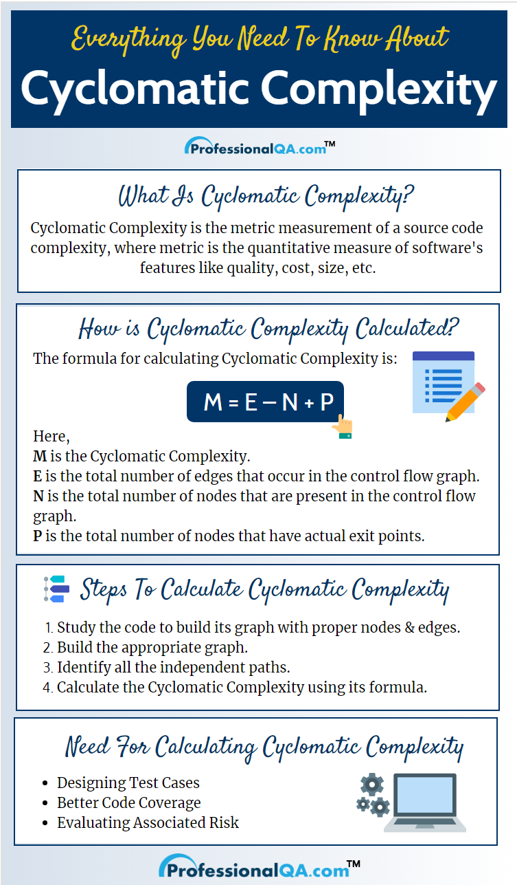 how to measure cyclomatic complexity