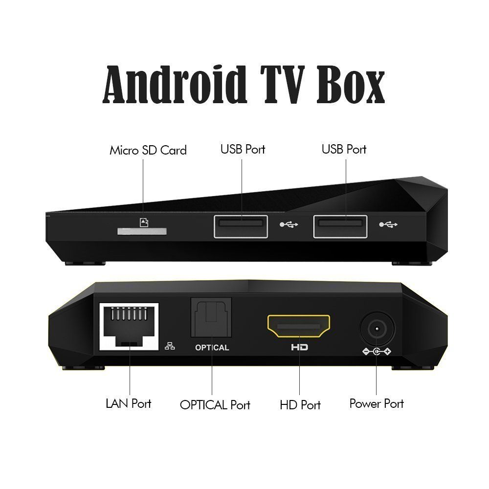 Goobang Doo Abox A1 Plus Smart Android 7 1 Tv Box Review Box