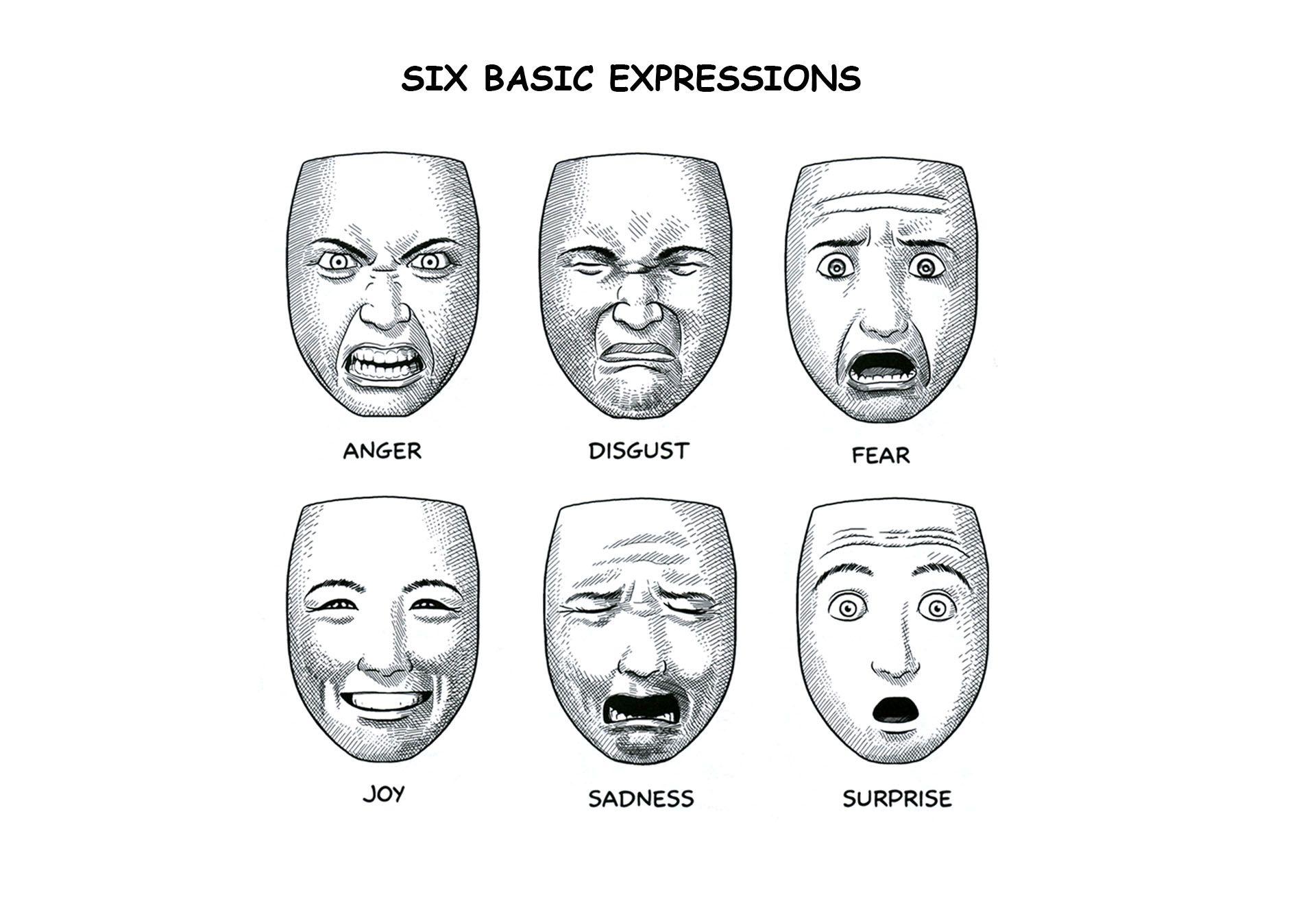 Эмоции на лице человека картинки с подписями