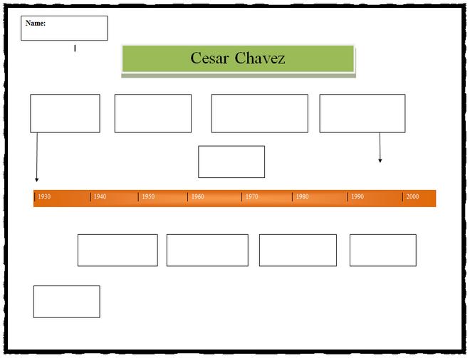 Cesar Chavez Life  Teaching    Cesar Chavez Lesson