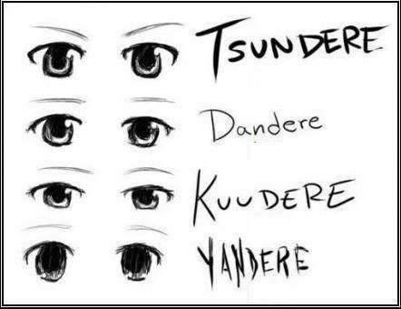 Anime eyes tsundere yaydere kuudere dandere random stuff those kuudere eyes do look like mine ccuart Image collections
