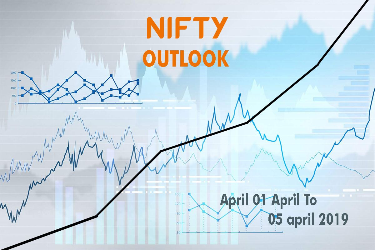 Nifty Outlook April 01 April To 05 April 2019 Titan Company Tata Motors Central Armed Police Forces