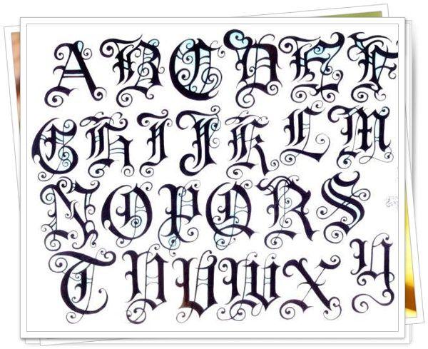 Famosos formatos de letras - Buscar con Google | tipografia | Pinterest  IH53