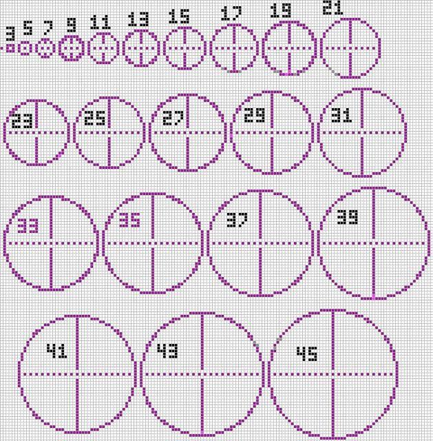 Pin By Alita Gaulot On Pixel Patterns Minecraft Circles