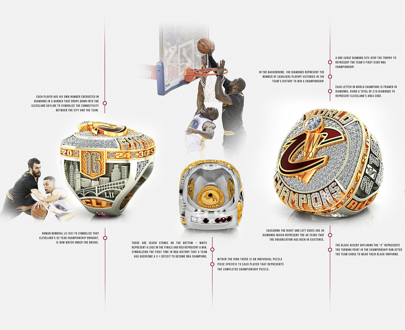 Cleveland Creative Design: Cleveland Cavaliers Ring Night Graphics On Behance