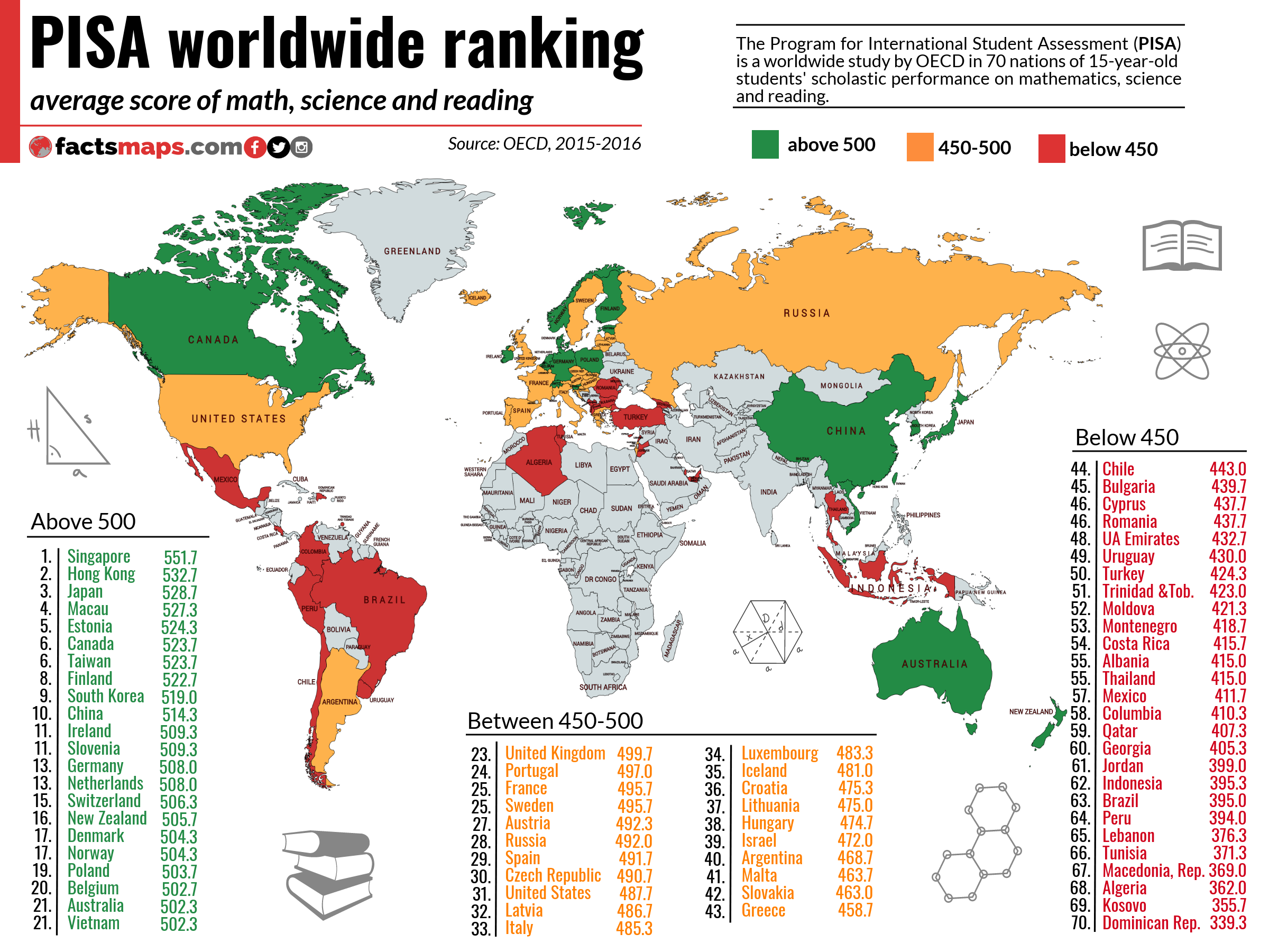 Pisa Worldwide Ranking Average Score Of Math Science And Reading Pisa Student Assessment Science Reading