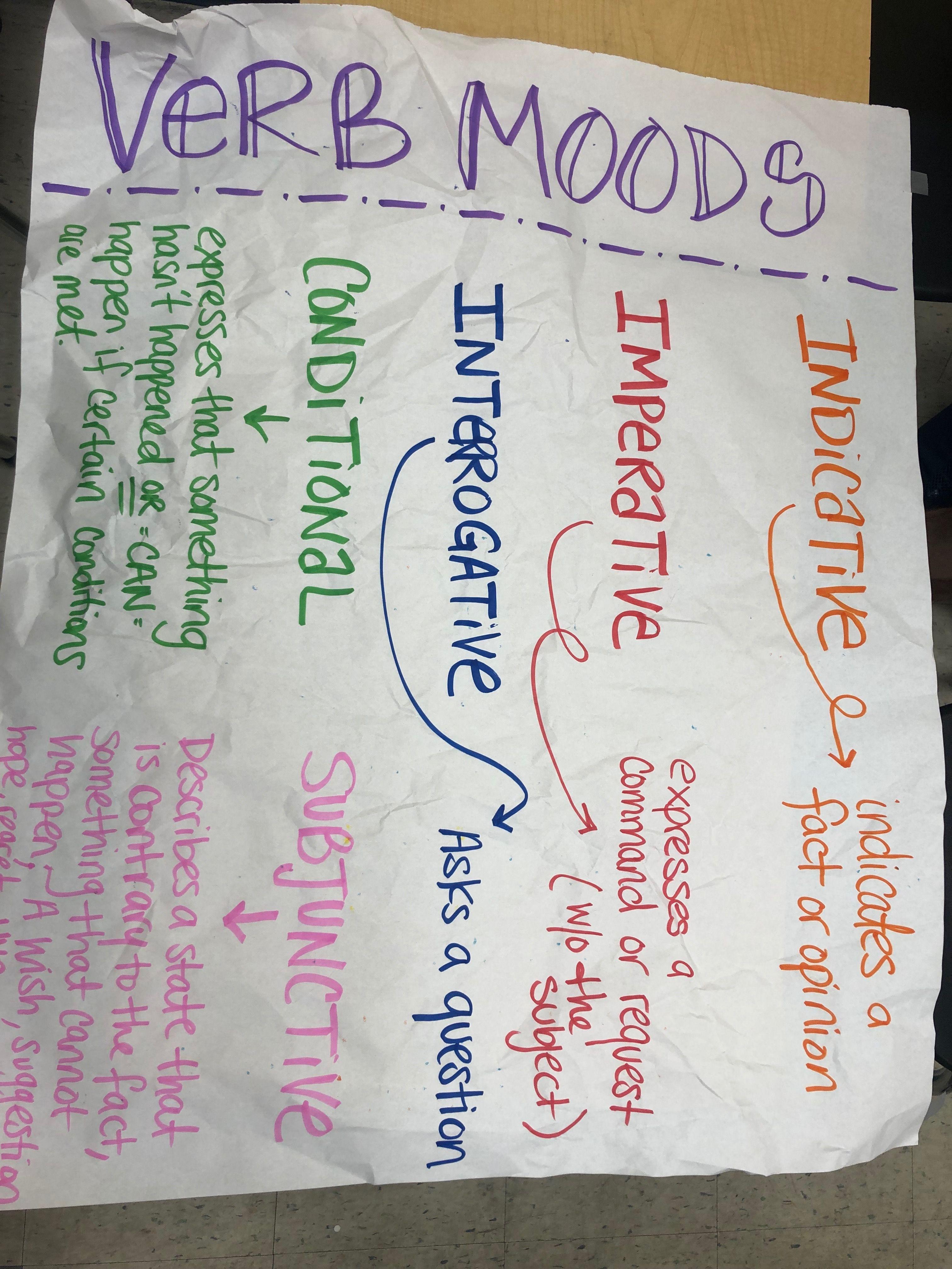 Verb Moods Anchor Chart Teaching Verbs Writing Classes 8th Grade Ela [ 4032 x 3024 Pixel ]