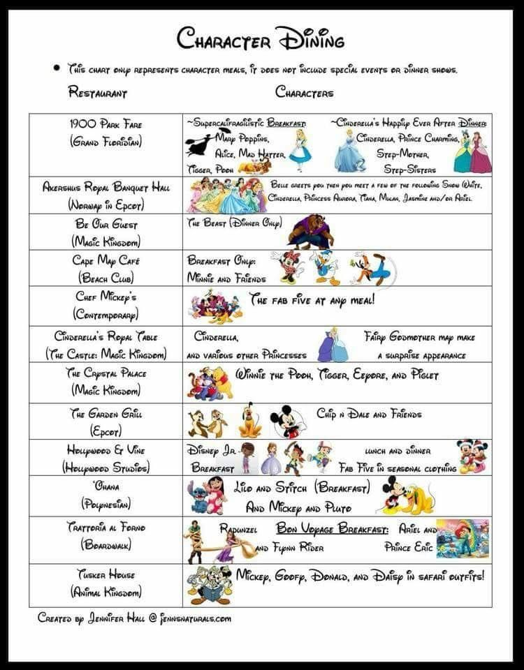 Character Dining Disney Trip Planning Disney World Trip Walt Disney World Vacations
