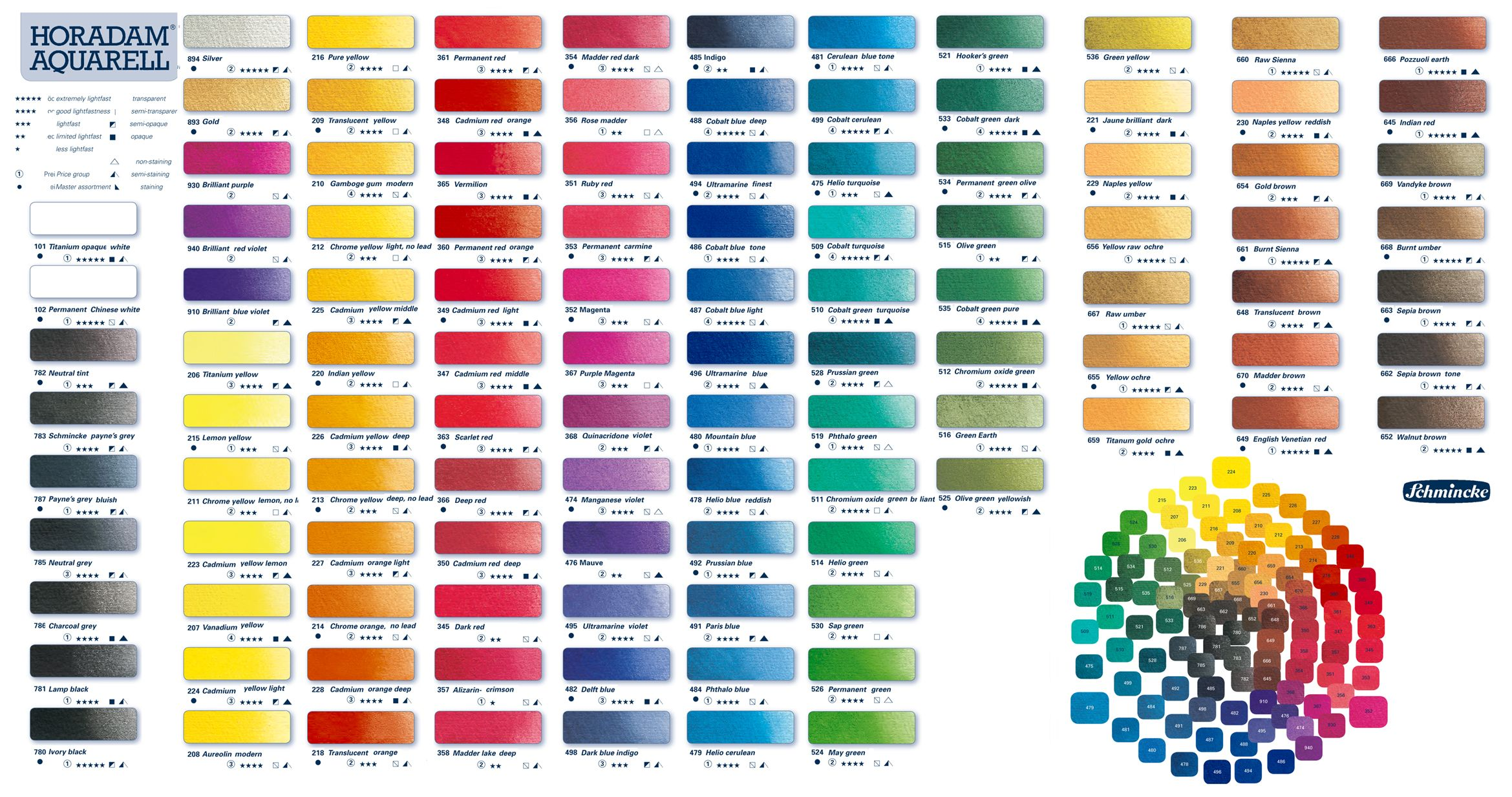 Schmincke Horadam Watercolour Paint Colour Chart From Broad Canvas