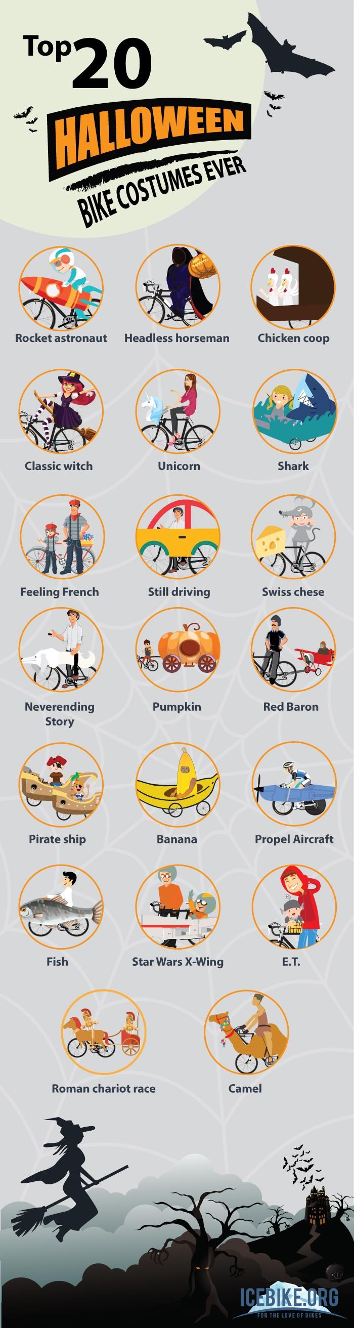 Top 20 Halloween Bike Costumes Ever