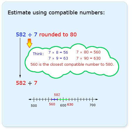 Mental Math Using Compatible Numbers And Compensation 3rd 6th Grade Worksheet Mental Math Compatible Numbers First Grade Math Worksheets