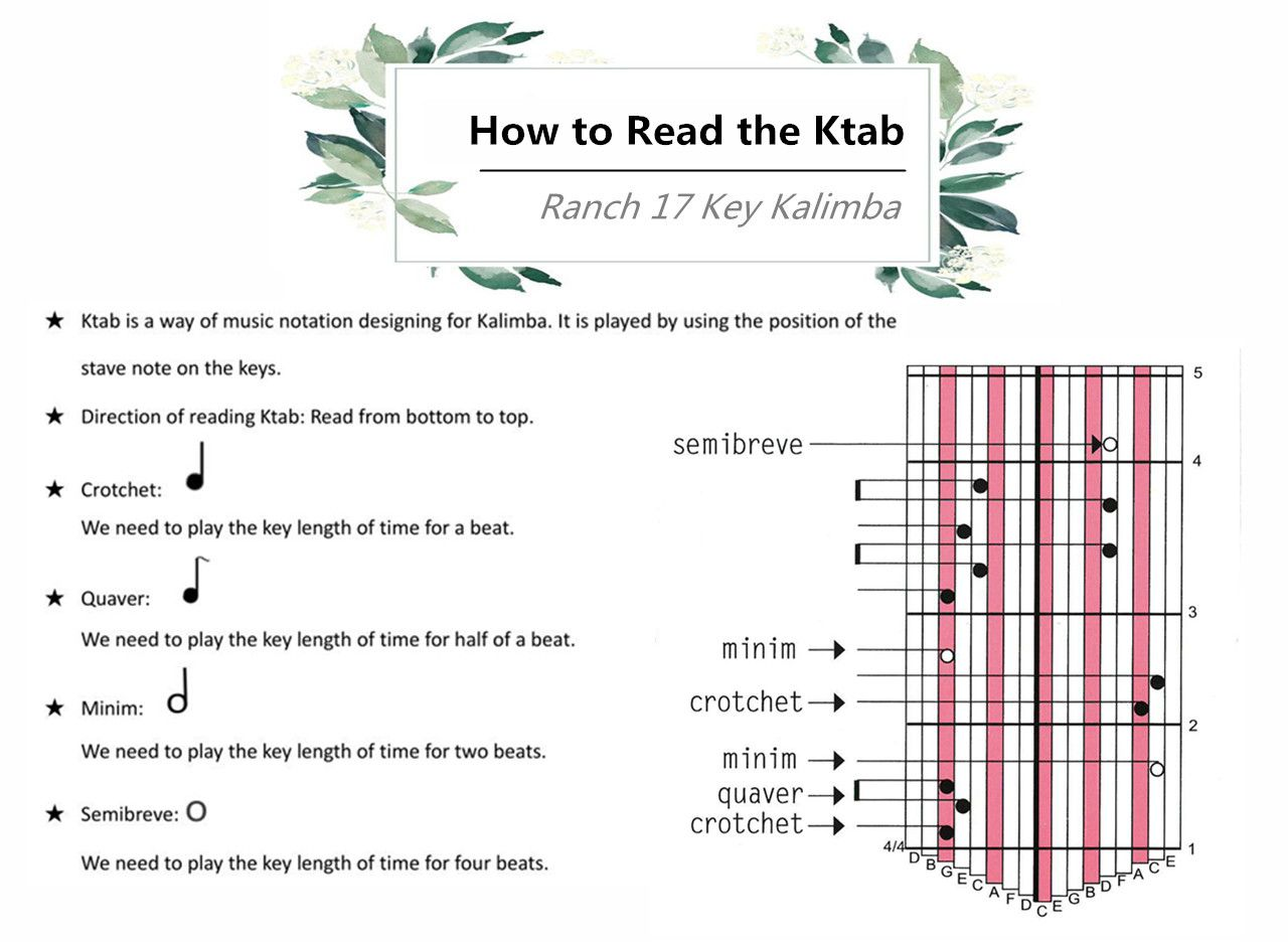 Ranch Beginners 17 Key Kalimba Lesson 1 Intro And How To Read Ktab Thumb Piano Learn Piano How To Practice Singing