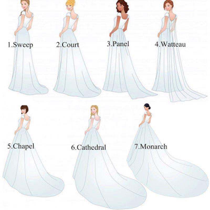 Elegant Different Types Of Wedding Dresses