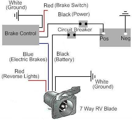 circuit diagram pole travel trailer connector wiring color