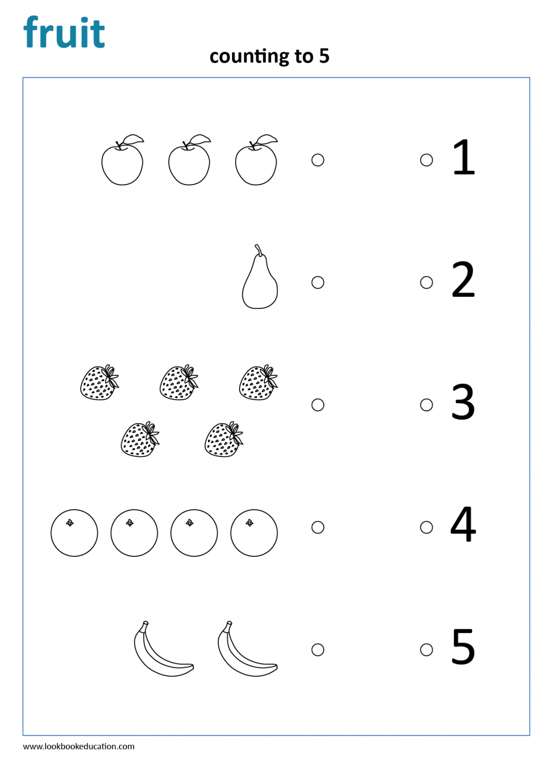 Worksheet Counting To 5 Fruit In
