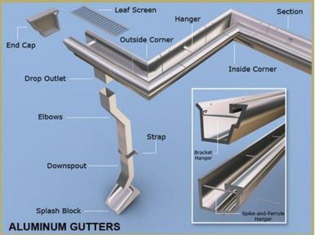 Rain Gutters Repair Or Replace Your Rain Gutters How To Install Gutters Diy Gutters Gutters