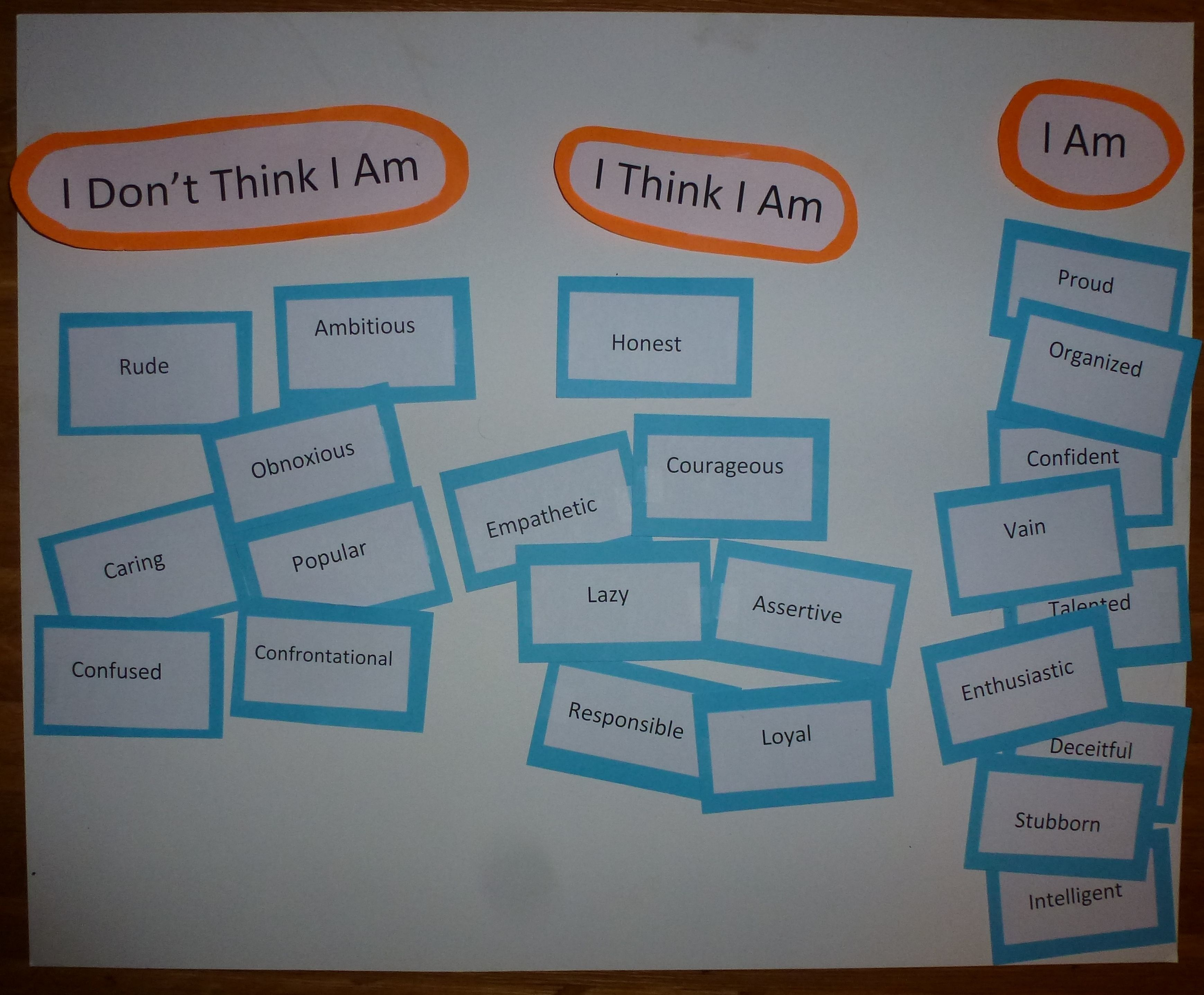 Activity For Getting To Know New Clients Amp Exploring Issues Of Self Concept Have Child Sort