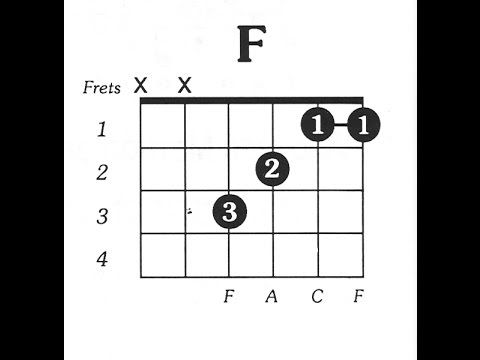 The F Chord Dont Let It Defeat You On Guitar By Scott Grove