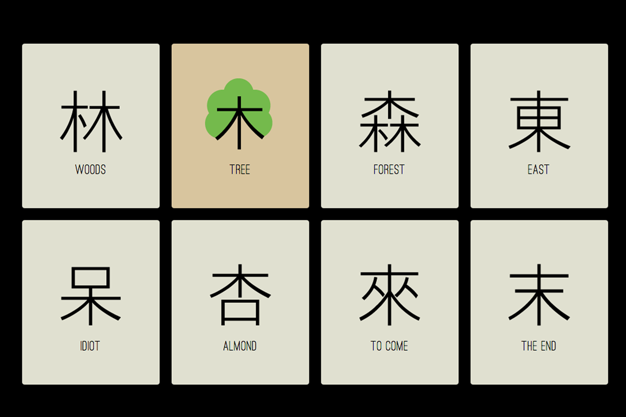 Chineasy uses illustrations to break down and teach chinese london based entrepreneur and author shaolan hsueh wrote the book chineasy which makes it easy and ludic to learn chinese signs from illust biocorpaavc Gallery