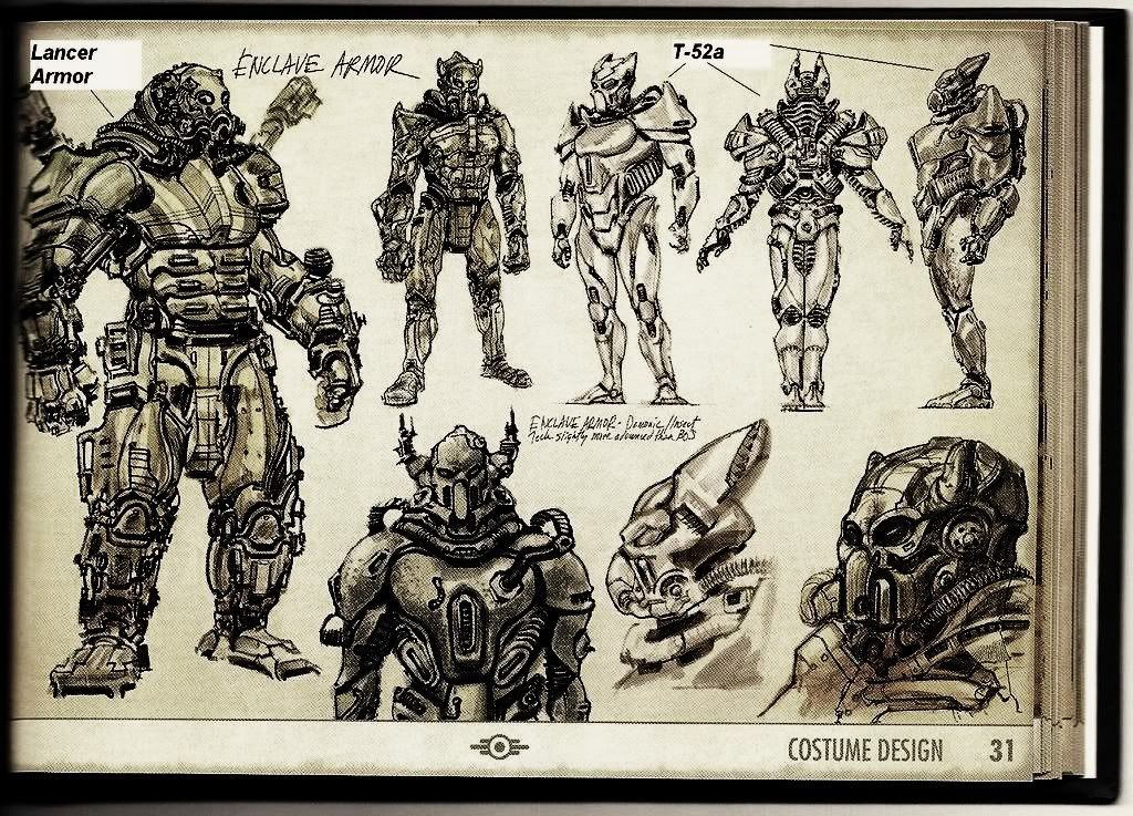 Fallout 4 Character Design Tutorial : The awesome power of battlesuit and armor concept art