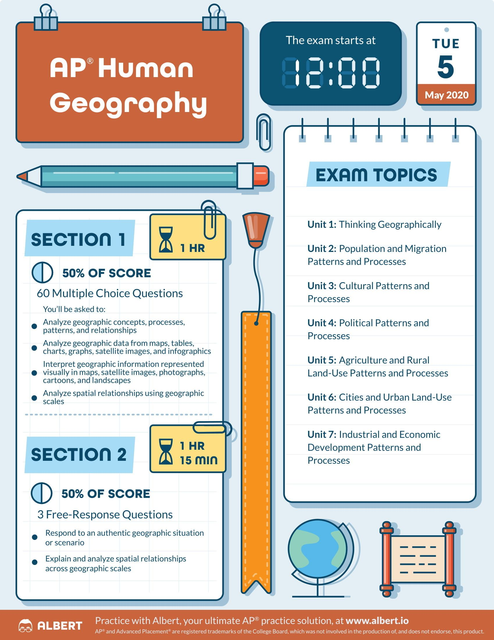 Not Sure Where To Start With Your Ap Human Geography Prep Start