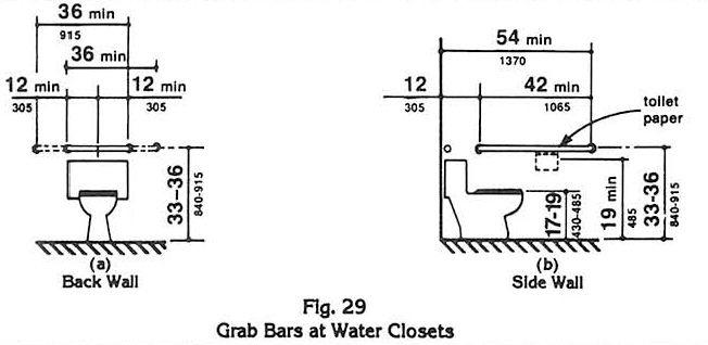 ada grab bar locations ada compliant design pinterest