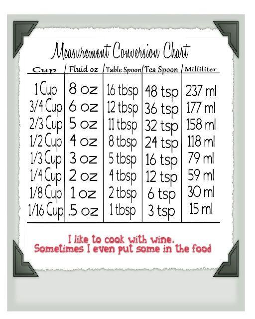 Measurement conversion chart probably cut off the wine - Tableau de conversion pour la cuisine ...